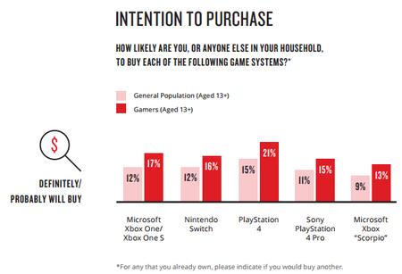intencion-compra-switch