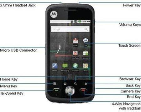 Motorola Quench XT5, primeras imágenes y especificaciones
