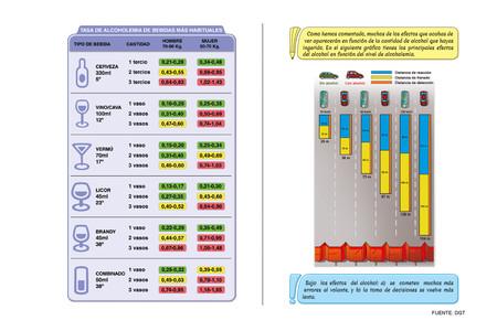Datos Alcohol