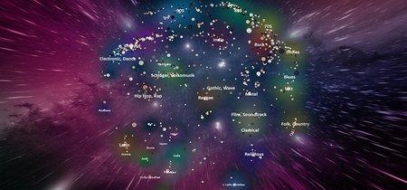 "Esta mapa interactivo nos permite explorar un ""universo musical"" con más de 300.000 artistas"