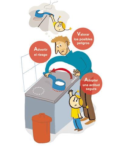 Prevenir accidentes domésticos y reaccionar ante ellos con seguridad