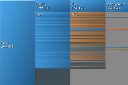 Cómo ver qué carpetas y apps ocupan la mayoría del almacenamiento de tu móvil, con DiskUsage