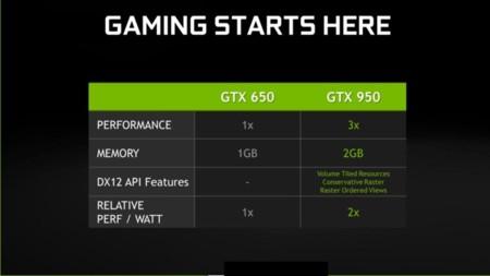 Nvidia Gtx 950 02