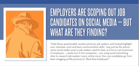 ¿Cómo usan los reclutadores las redes sociales? Infografía