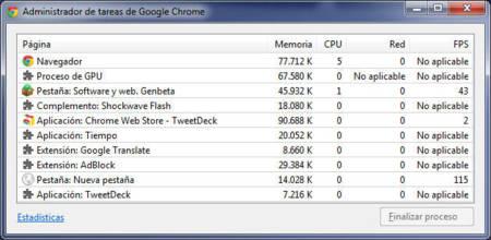 Chrome quiere adelgazar descargando extensiones inactivas