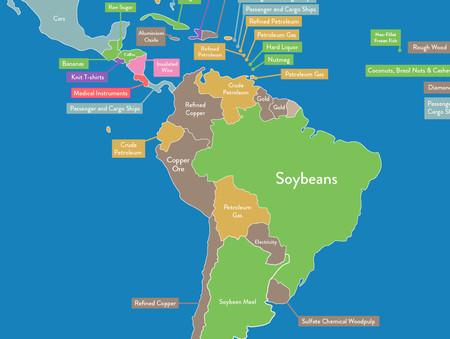Exportaciones Sudamerica