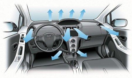 Aire acondicionado Toyota Yaris