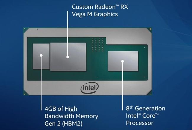 Intel3
