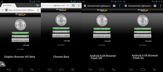 Comparativa navegadores web