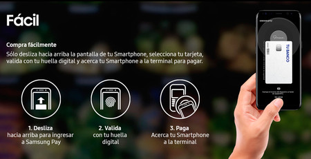 Samsung Pay Mexico