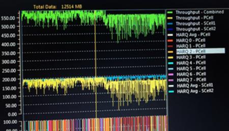 Orange pone al límite su 4G, que supera los 500 Mbps en unas pruebas en Barcelona