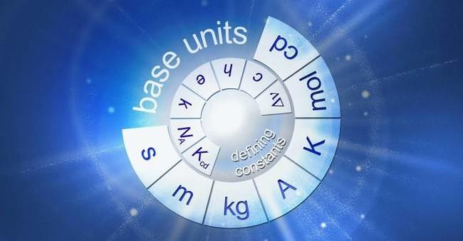 unidades-medida-constantes