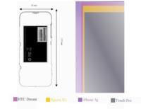 Las dimensiones del HTC Dream