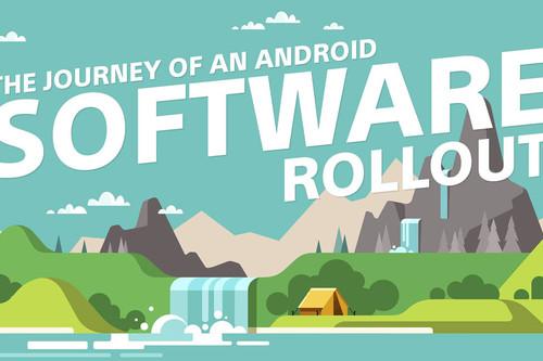 Sony explica el largo camino desde que hay una actualización de Android hasta que llega a tu móvil