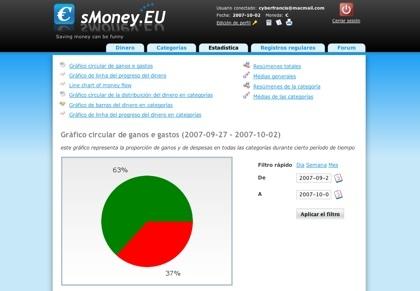 sMoney.EU, gestionando gastos e ingresos