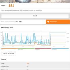 Foto 6 de 13 de la galería asus-zenpad-10-z300m-benchmarks en Xataka Android
