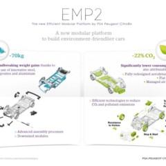 Foto 8 de 9 de la galería plataforma-emp2-de-psa en Motorpasión