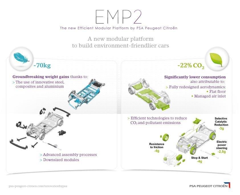 Foto de Plataforma EMP2 de PSA (8/9)