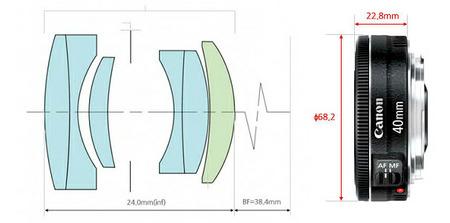 Canon reconoce el fallo de autofocus del reciente EF 40mm F2.8 STM y promete soluciones