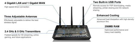 Asus Despiece Router