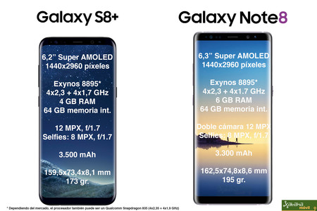 Comparativa Galaxy S8 Plus vs Galaxy Note 8