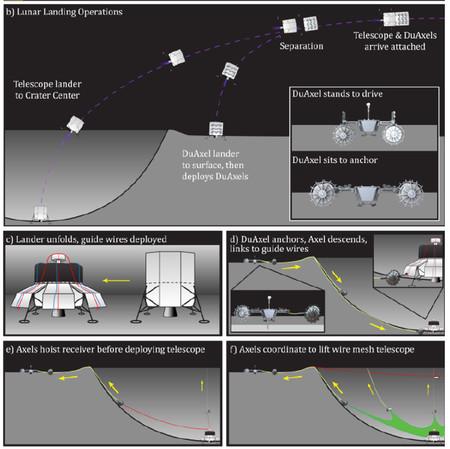 Telescopio Lunar 02