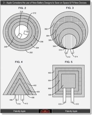 Nuevas formas para las baterías de Apple