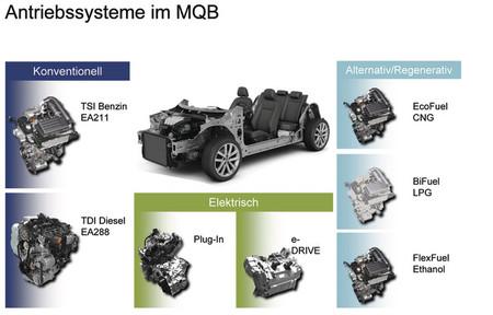 Plataforma MQB