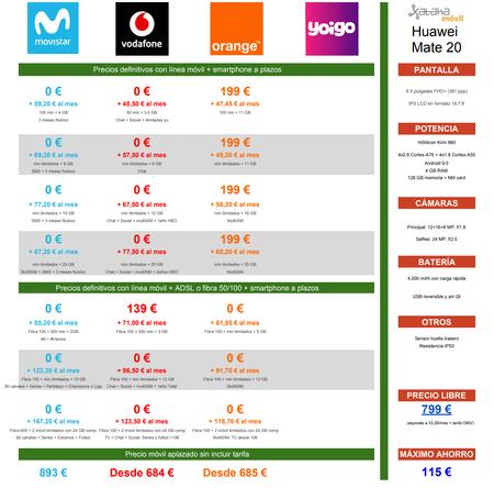 Comparativa Precios Huawei Mate 20 Con Pago A Plazos Movistar Vodafone Orange Yoigo