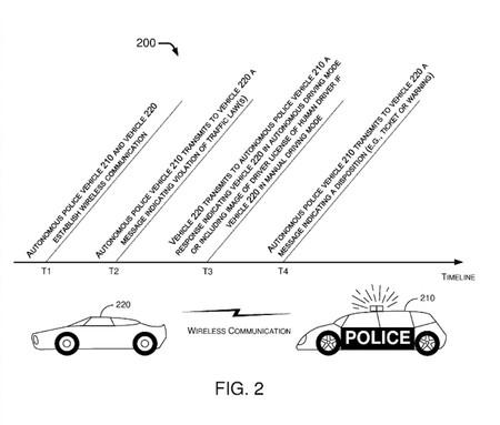 Patente Ford Ia Patrulla 2