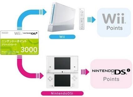 Wii y DSi: no podremos transferir Nintendo Points de la una a la otra