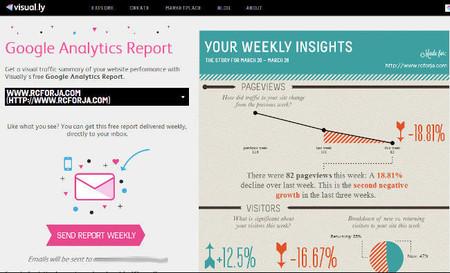 Visually nos ayuda a crear una infografía con nuestros datos de Google Analytics
