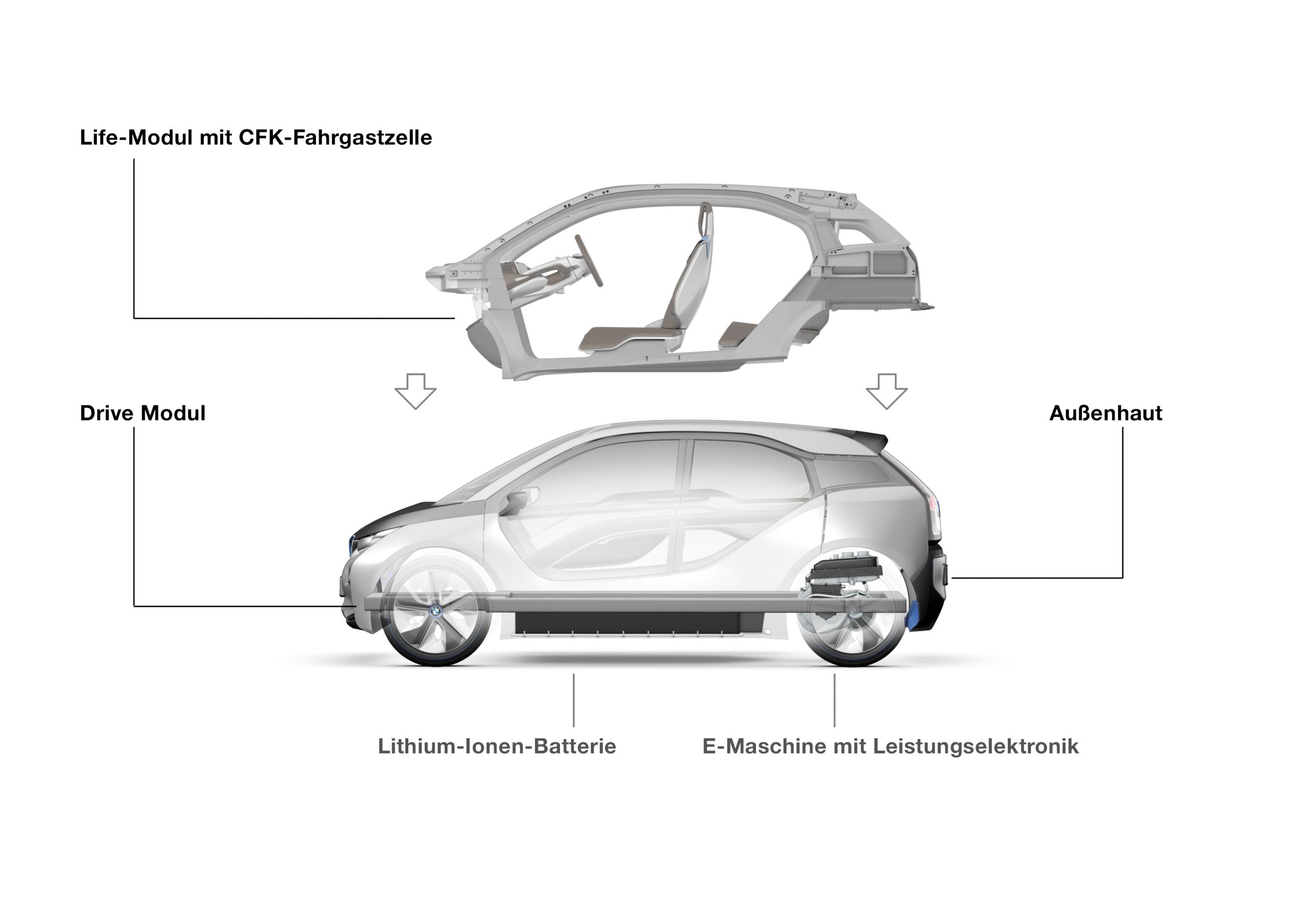 Foto de BMW i3 Concept (11/11)