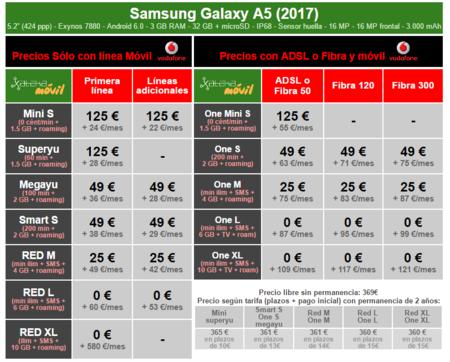 Precios Samsung Galaxy A5 2017 Con Tarifas Vodafone
