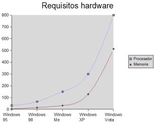 Requisitos Windows
