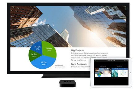iOS 8 permitirá usar AirPlay sin necesidad de estar conectados a la misma red
