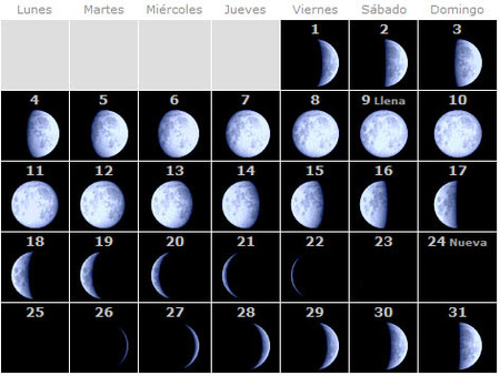 calendario-lunar-mayo09.jpg