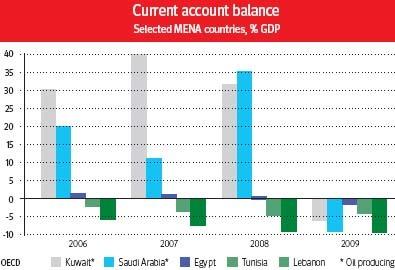 Los exportadores de petróleo necesitan que suban los precios