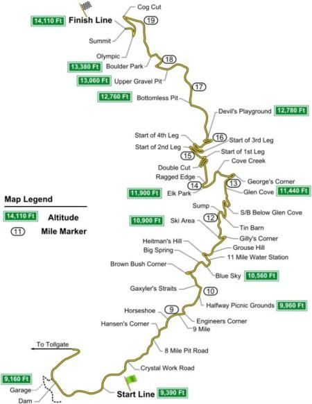 680px Pikes Peak Course