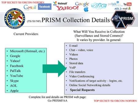 Los grandes de Internet podrían haber dado acceso a EEUU a la información de sus usuarios
