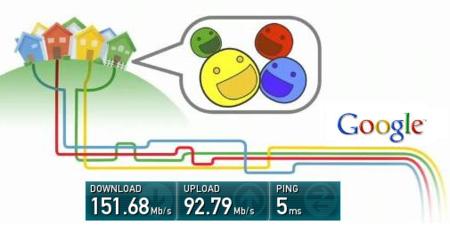 La fibra óptica de Google comienza a mostrar su potencial: 151/92 Mbps con ping de 5 ms