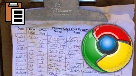 Siete extensiones para mejorar la función de copiar en Chrome