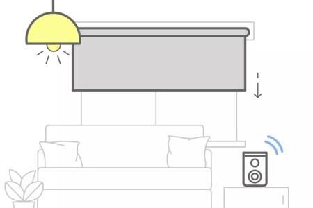 Ikea Scenes Introduction