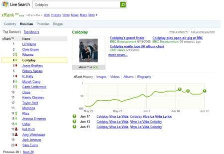 Live Search xRank, rankings de popularidad a partir de las tendencias de búsqueda