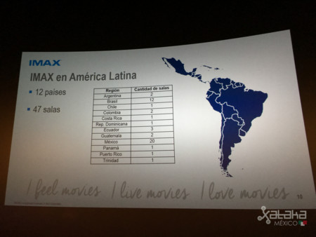 Imax Mexico 02