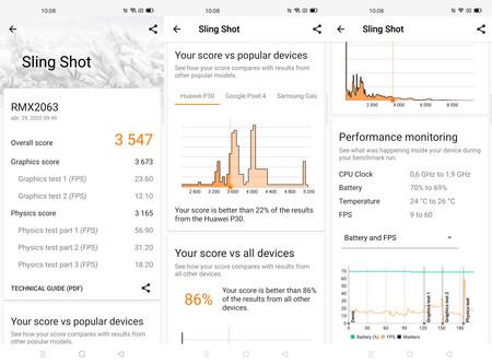 Realme 6 Pro, benchmarks