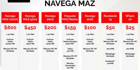 Maz Tiempo Omv Mexico Paquetes Internet