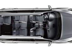 Así se distribuye el espacio en un SUV
