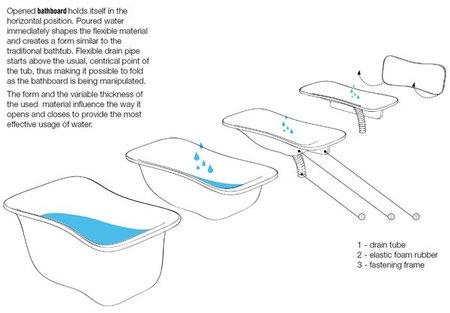 bathboard 3