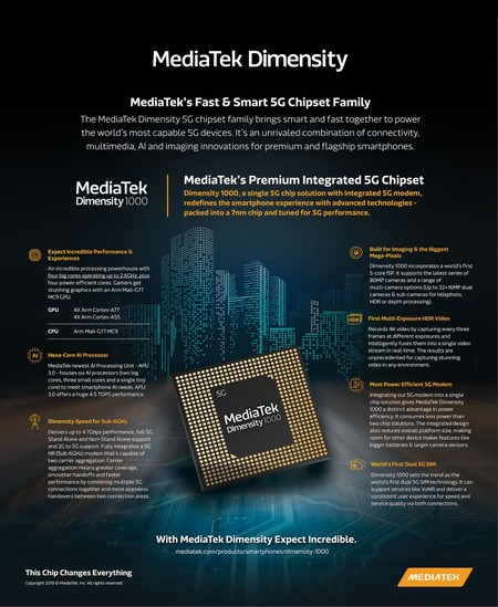Mediatek Dimensity Familia 5g Chipset Soc